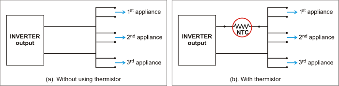 Inverter Inrush Overload Diagram