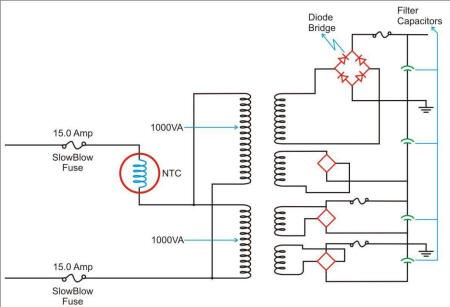 Transformer inrush current limiter in circuit