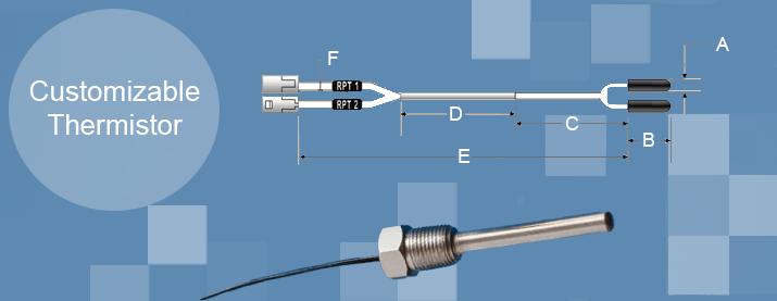 Custom-Probe-Banner