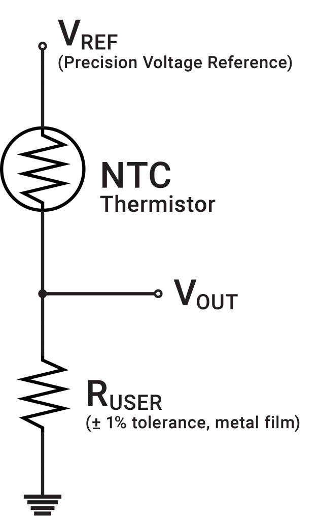 Temperature sensor schematic