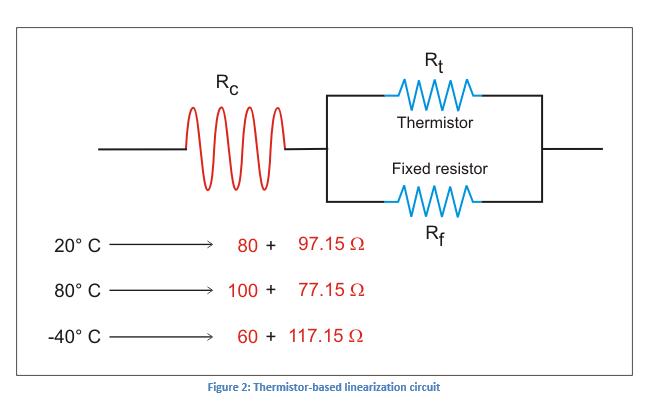 Figure 2-thermistor-linearization-circuit