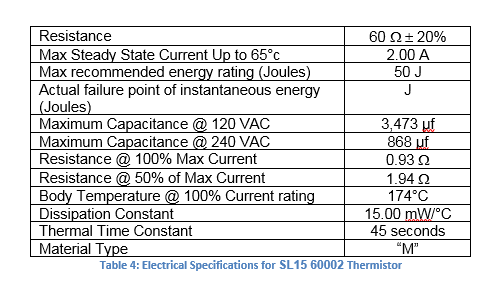 Table 4- electrical-specifications-sl1560002-thermistor