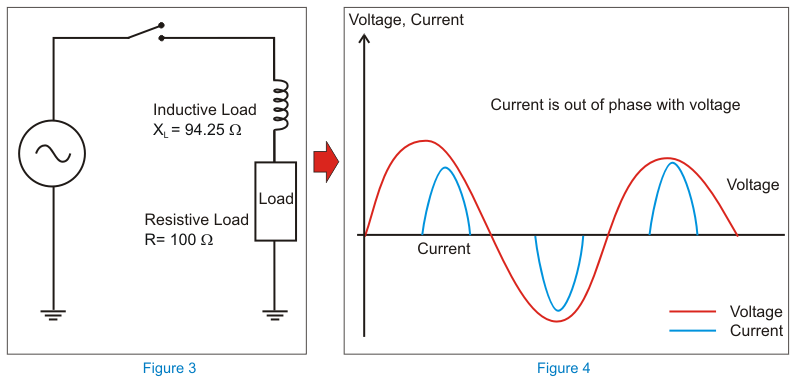Design Guidelines for a Power Factor Correction (PFC ...