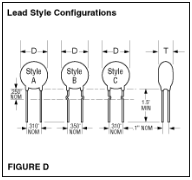 lead-style-config