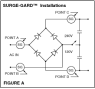 surge-gard-installations