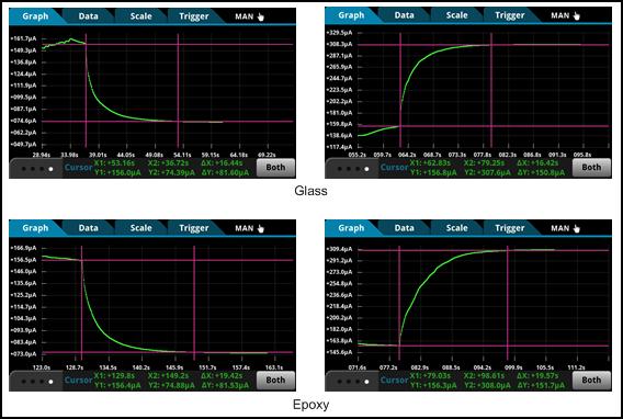 结果所有四种热敏电阻测试