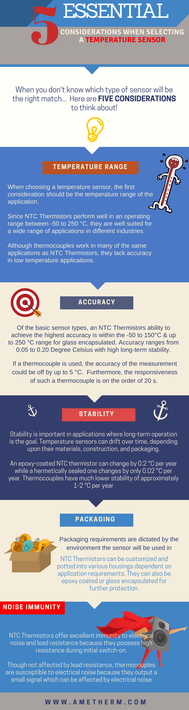 5 thermistor sensor considerations when selecting an NTC thermistor